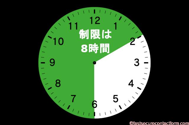 【2時以降も継続】WiMAXの速度制限が朝6時まで解除されない理由と解除方法