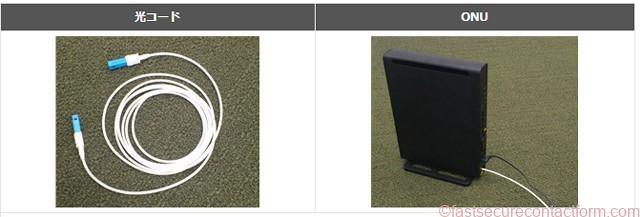ONU兼ルータと光コード