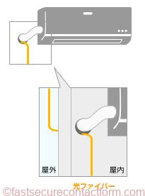 光ファイバーの引き込みにエアコンのダクト穴を利用します。
